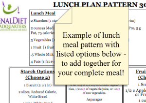 1400 Calorie Diabetic Meal Plan
