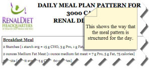 breakfast meal pattern