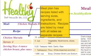 2200 Calorie Diabetic Meal Plan