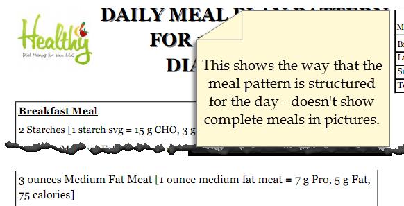 Diet Plan Under 1500 Calories